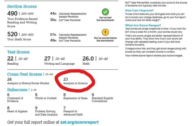 sat science score report